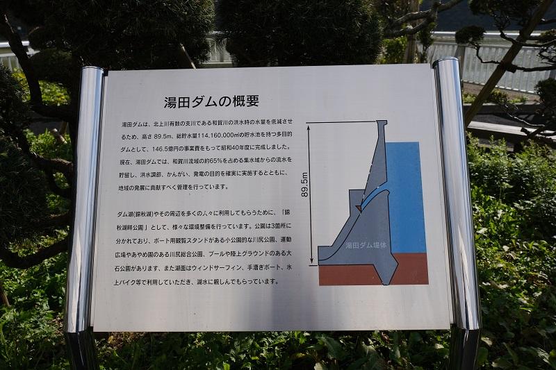湯田ダムの紹介案内板
